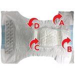 Simple Solution Couches Jetables Pour Chiens Taille Moyenne - 12 Pièces de la marque Simple-Solution image 3 produit